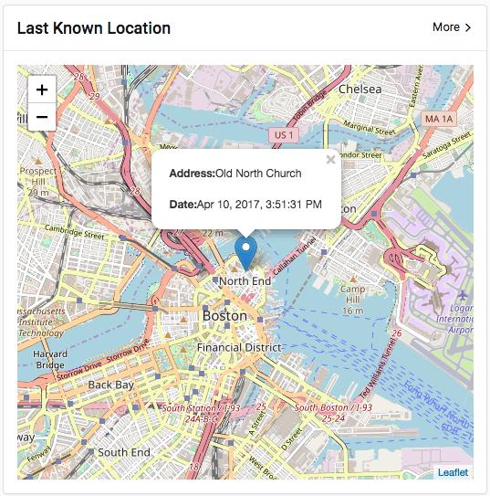 Spyzie locations